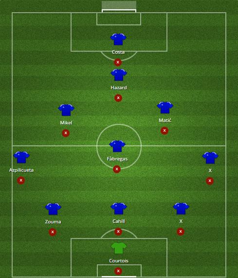 11 Chelsea état actuel en 352