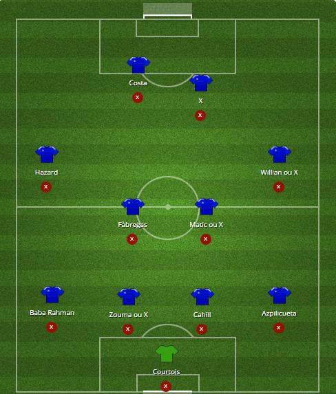 11 Chelsea état actuel en 442