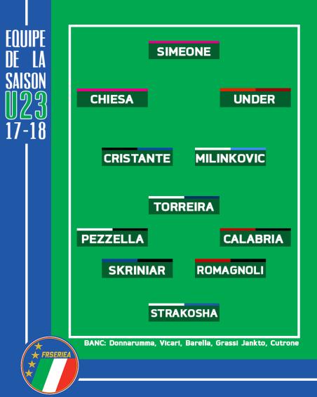 Equipe Saison 17-18 U23.png