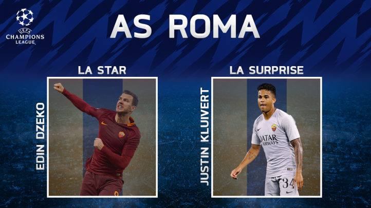 as roma players.png