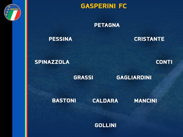 Gasperini FC.png